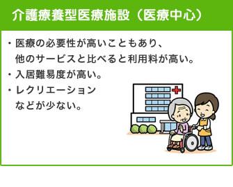 介護療養型医療施設(医療中心)
